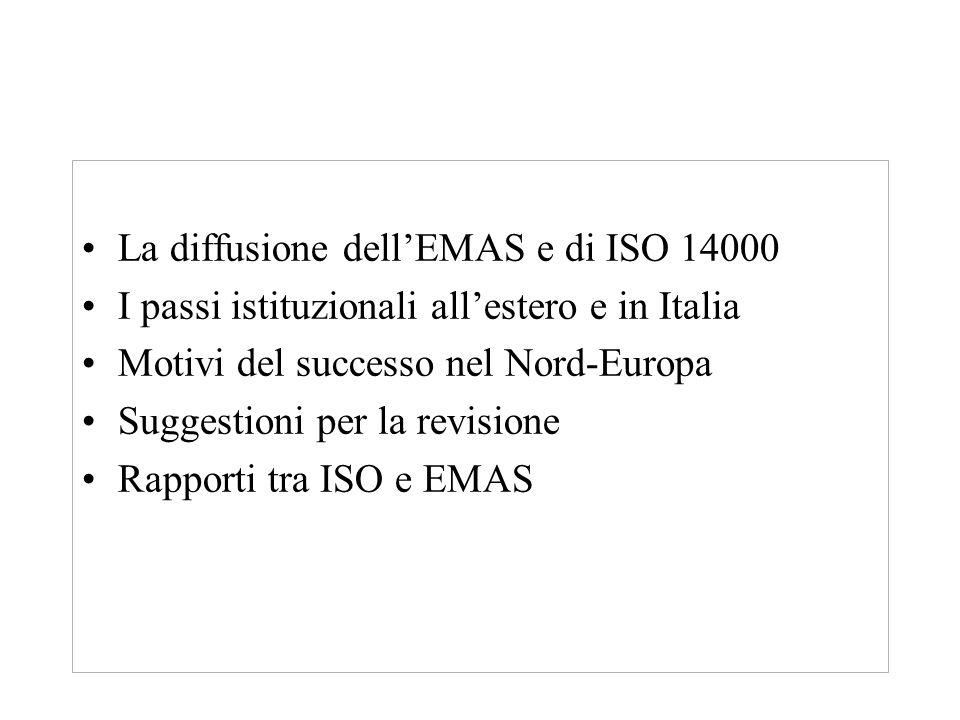 La diffusione dell'EMAS e di ISO 14000