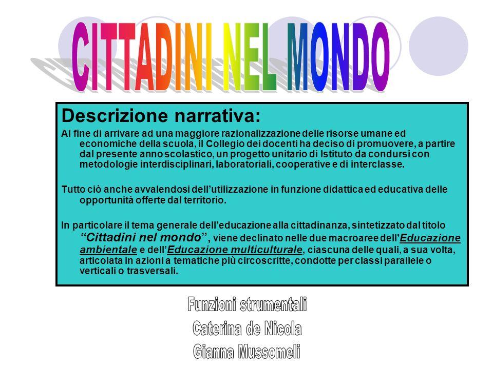 CITTADINI NEL MONDO Descrizione narrativa: Funzioni strumentali