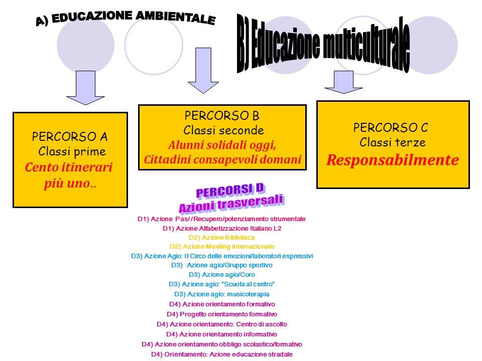 B) Educazione multiculturale