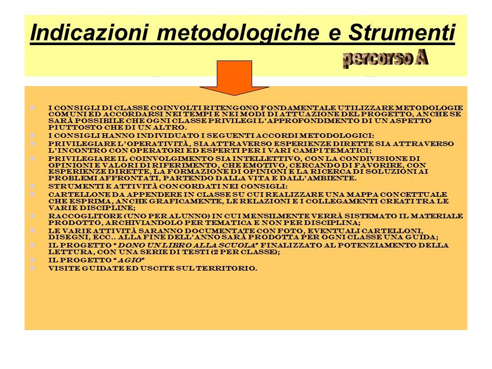 Indicazioni metodologiche e Strumenti