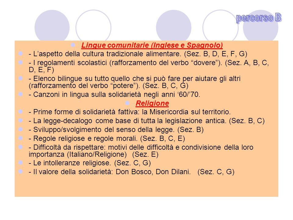 Lingue comunitarie (Inglese e Spagnolo)