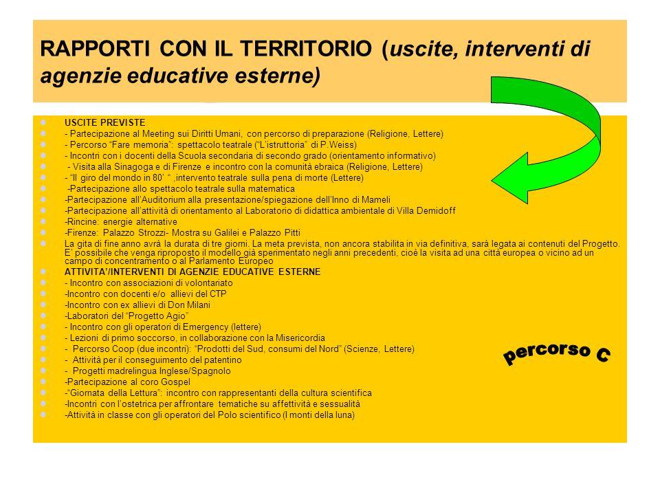 RAPPORTI CON IL TERRITORIO (uscite, interventi di agenzie educative esterne)