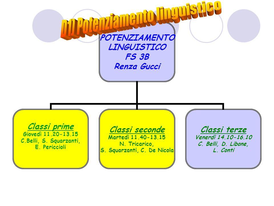 D1) Potenziamento linguistico