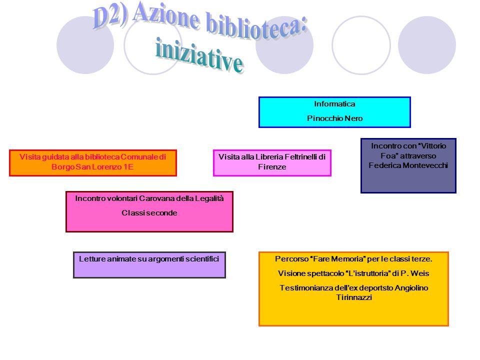 D2) Azione biblioteca: iniziative
