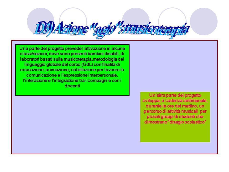 D3) Azione agio : musicoterapia