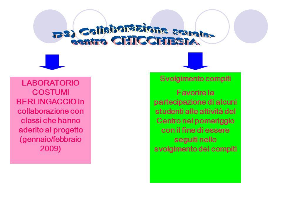 D3) Collaborazione scuola-