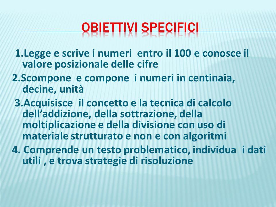 OBIETTIVI SPECIFICI 1.Legge e scrive i numeri entro il 100 e conosce il valore posizionale delle cifre.