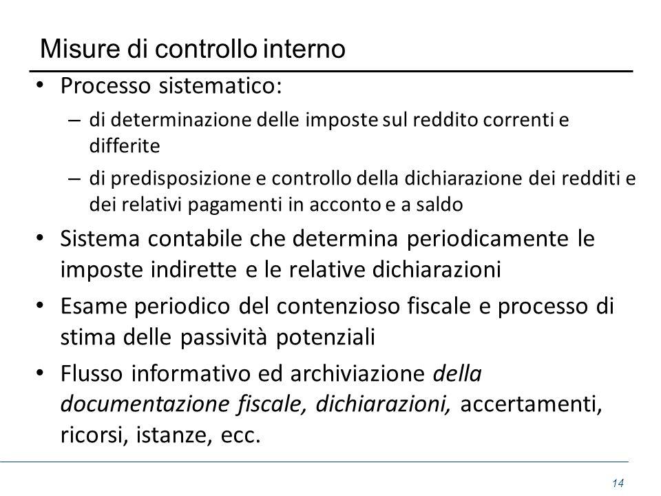 Misure di controllo interno