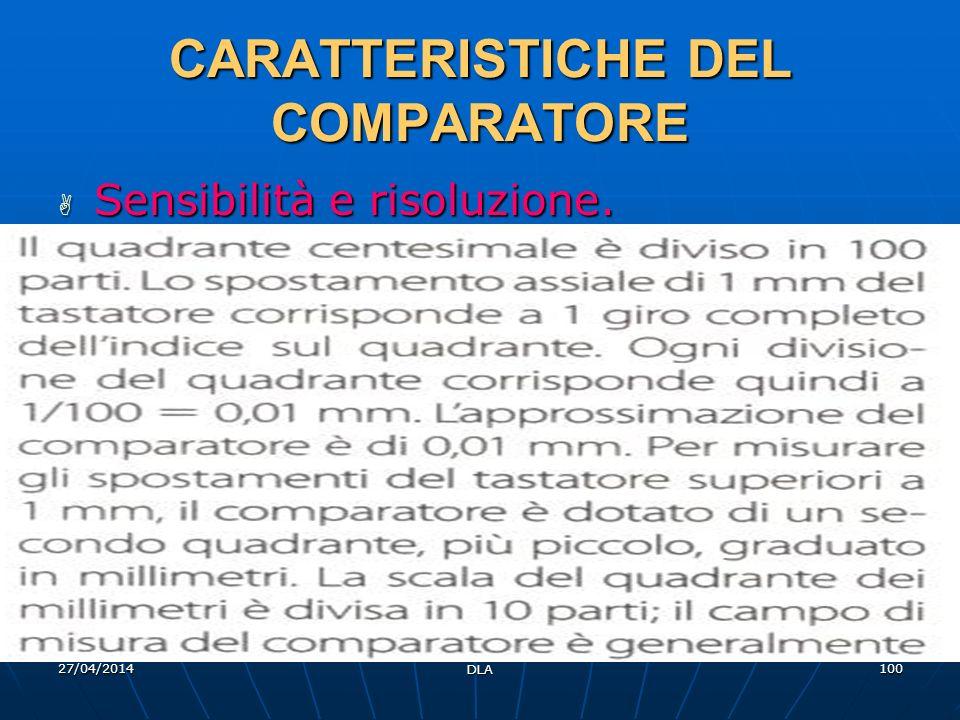 CARATTERISTICHE DEL COMPARATORE