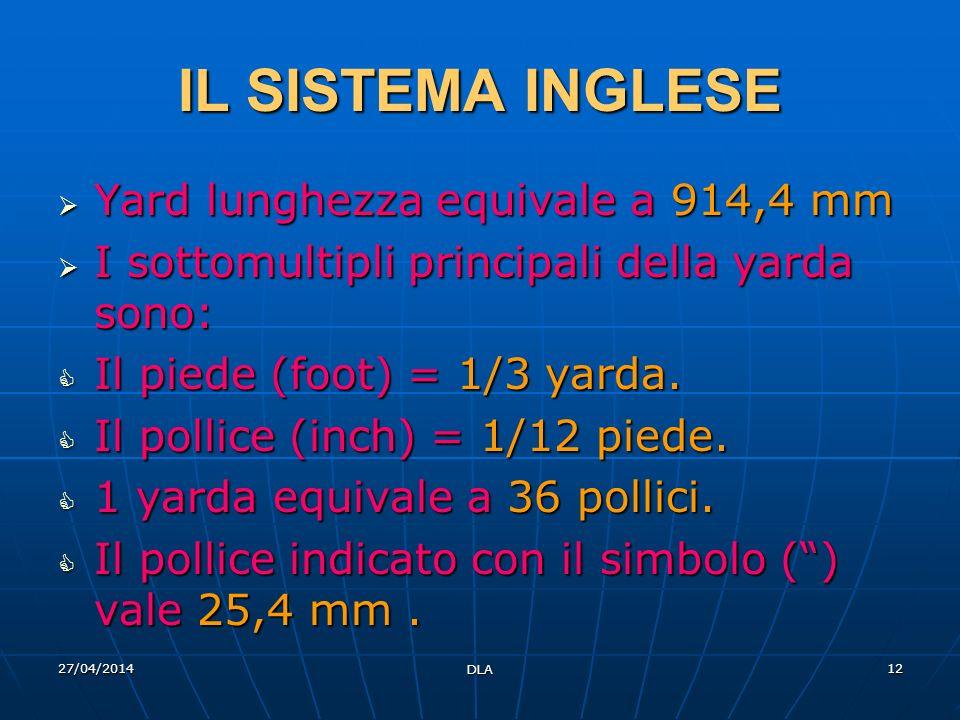 IL SISTEMA INGLESE Yard lunghezza equivale a 914,4 mm