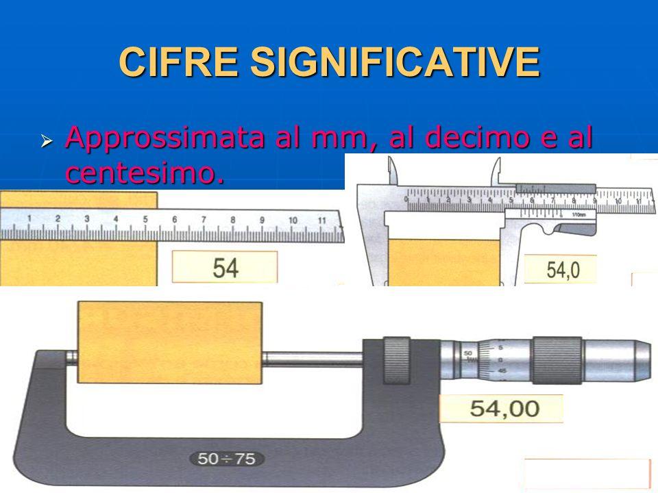 CIFRE SIGNIFICATIVE Approssimata al mm, al decimo e al centesimo.