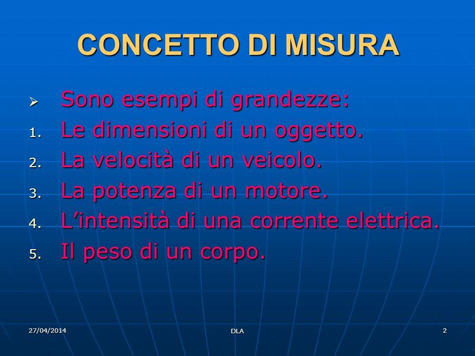 CONCETTO DI MISURA Sono esempi di grandezze: