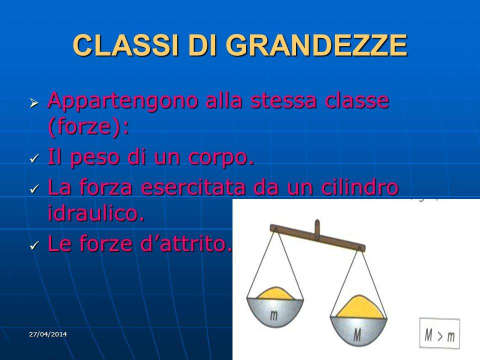CLASSI DI GRANDEZZE Appartengono alla stessa classe (forze):