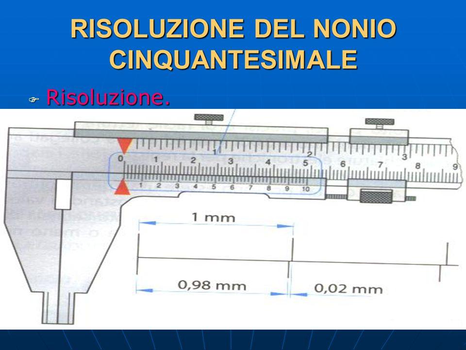 RISOLUZIONE DEL NONIO CINQUANTESIMALE