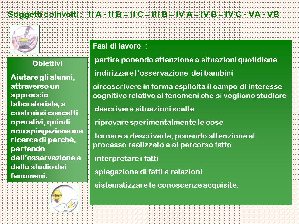 Soggetti coinvolti : II A - II B – II C – III B – IV A – IV B – IV C - VA - VB