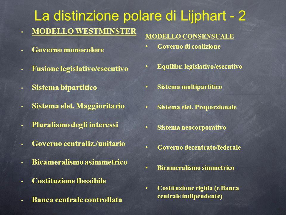 La distinzione polare di Lijphart - 2