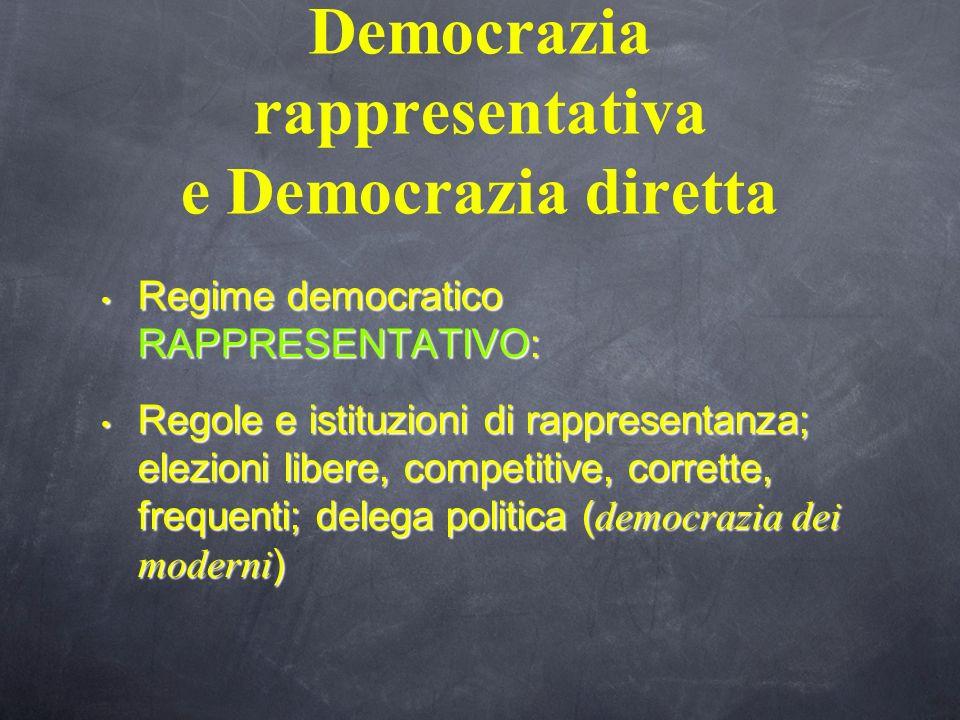 Democrazia rappresentativa e Democrazia diretta