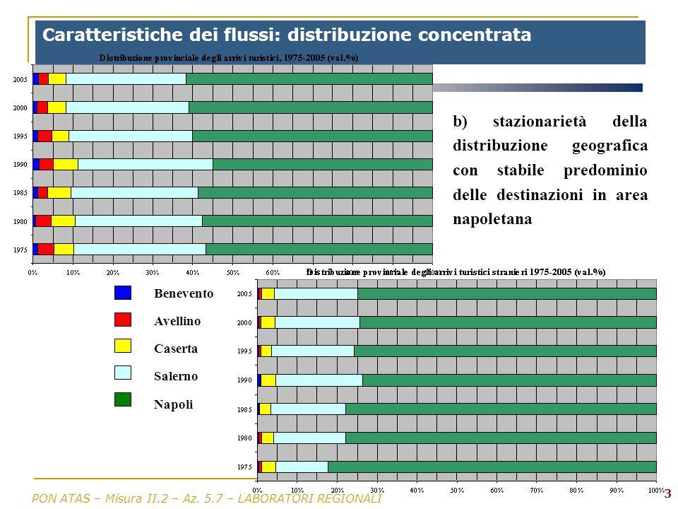 Caratteristiche dei flussi: distribuzione concentrata