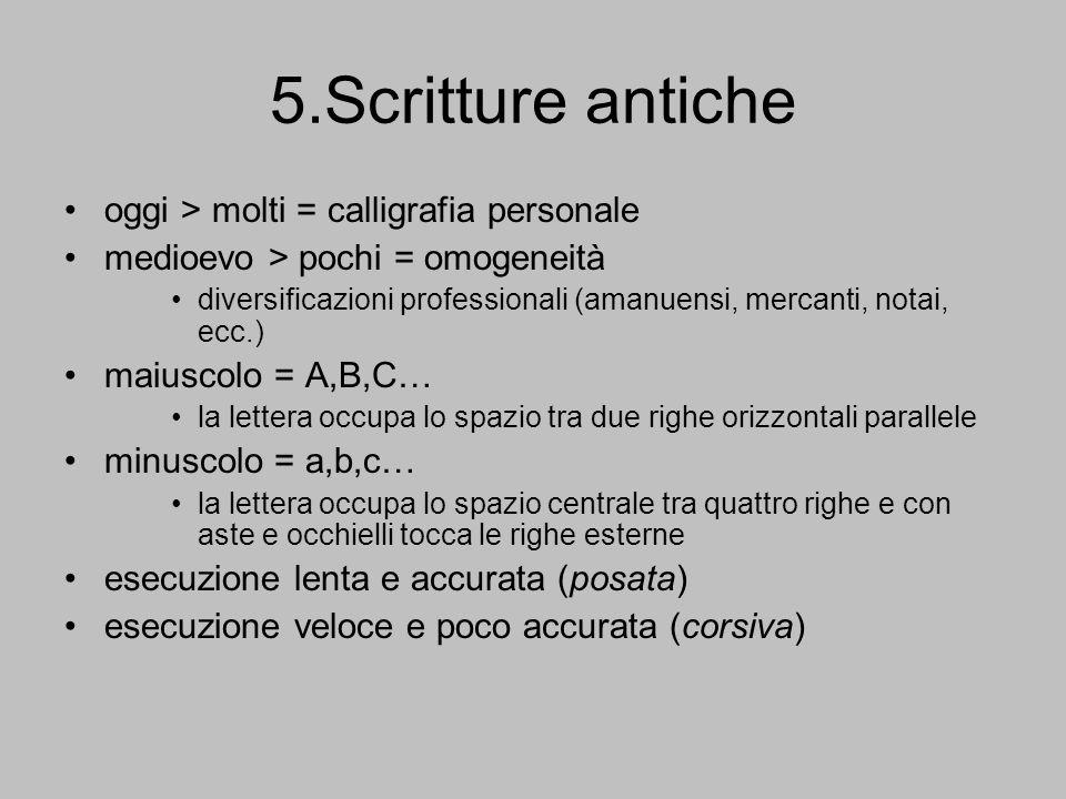 5.Scritture antiche oggi > molti = calligrafia personale