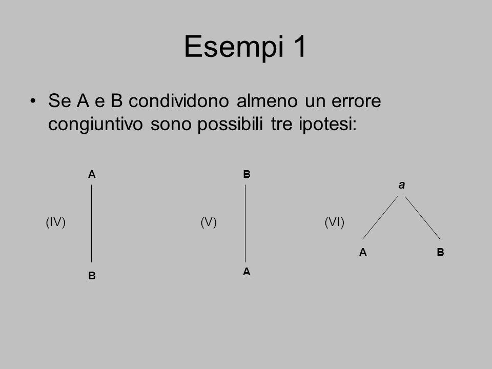 Esempi 1 Se A e B condividono almeno un errore congiuntivo sono possibili tre ipotesi: A. B. a. (IV)