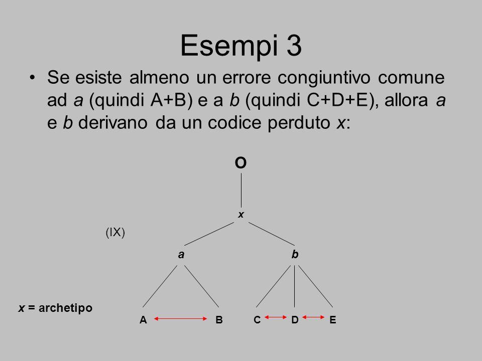 Esempi 3 Se esiste almeno un errore congiuntivo comune ad a (quindi A+B) e a b (quindi C+D+E), allora a e b derivano da un codice perduto x: