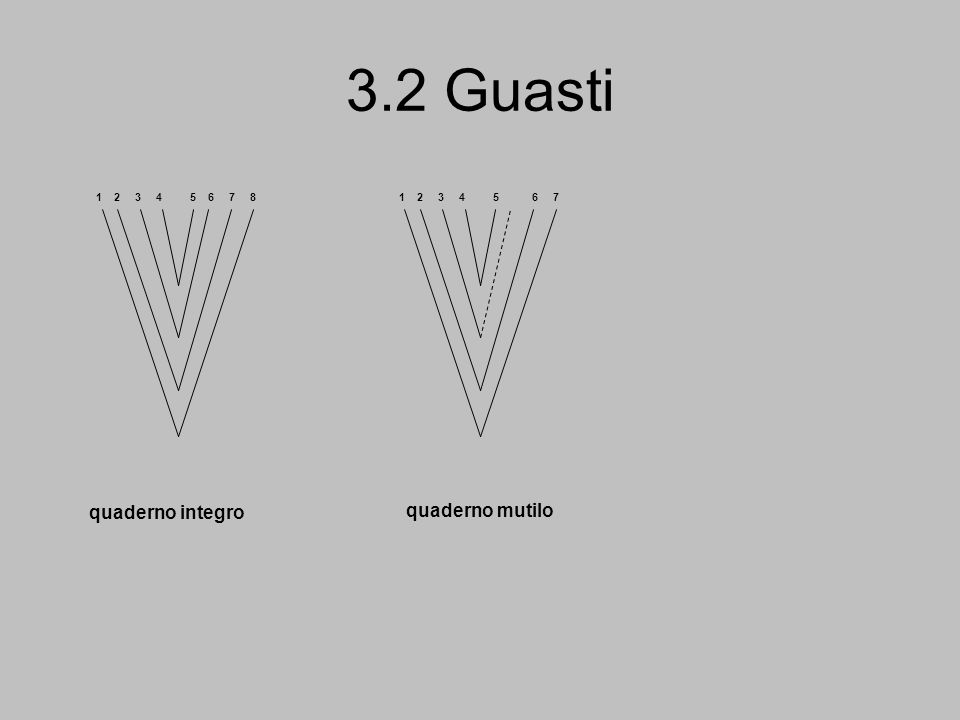 3.2 Guasti quaderno integro quaderno mutilo 1 2 3 4 5 6 7 8 1 2 3 4