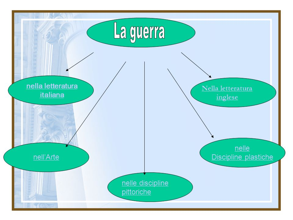 nella letteratura italiana Nella letteratura inglese