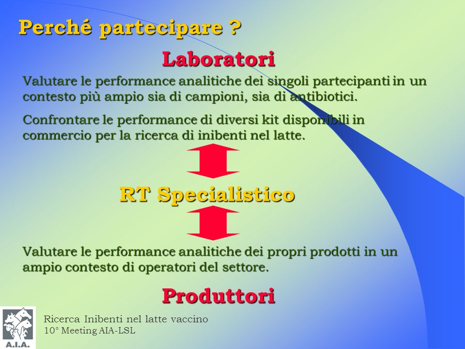 Perché partecipare Laboratori RT Specialistico Produttori