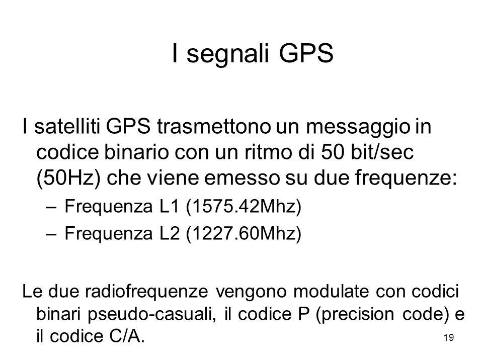 I segnali GPS I satelliti GPS trasmettono un messaggio in codice binario con un ritmo di 50 bit/sec (50Hz) che viene emesso su due frequenze: