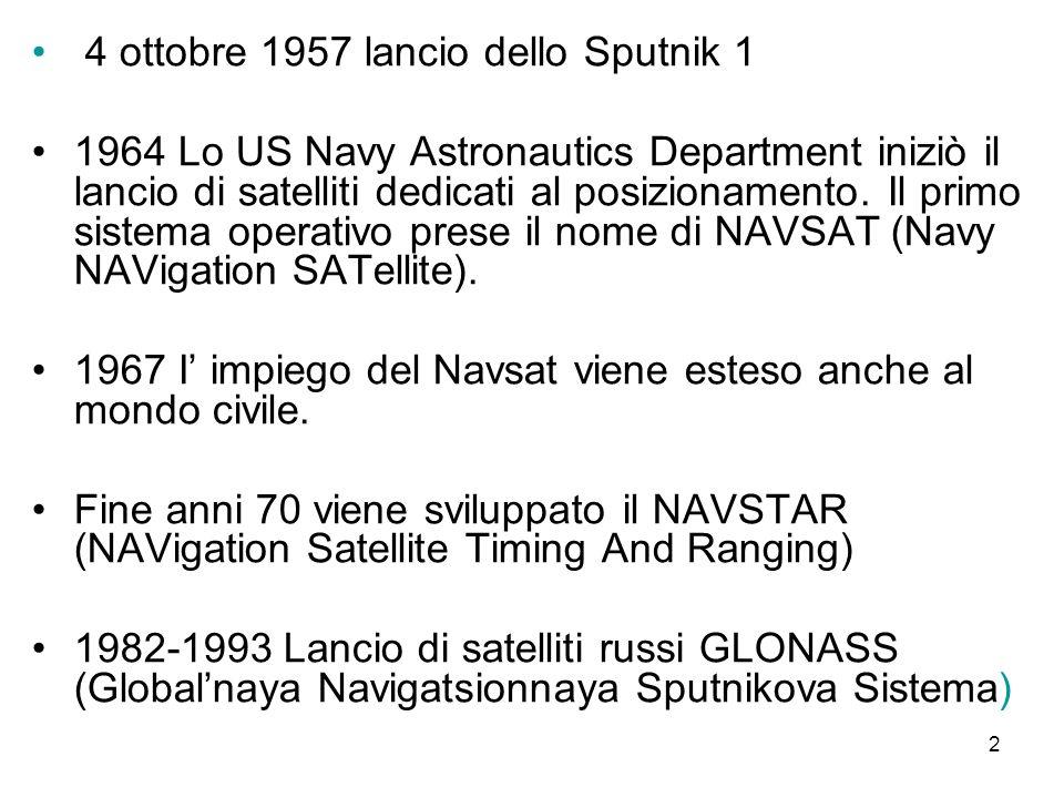 4 ottobre 1957 lancio dello Sputnik 1