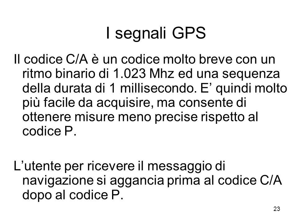 I segnali GPS