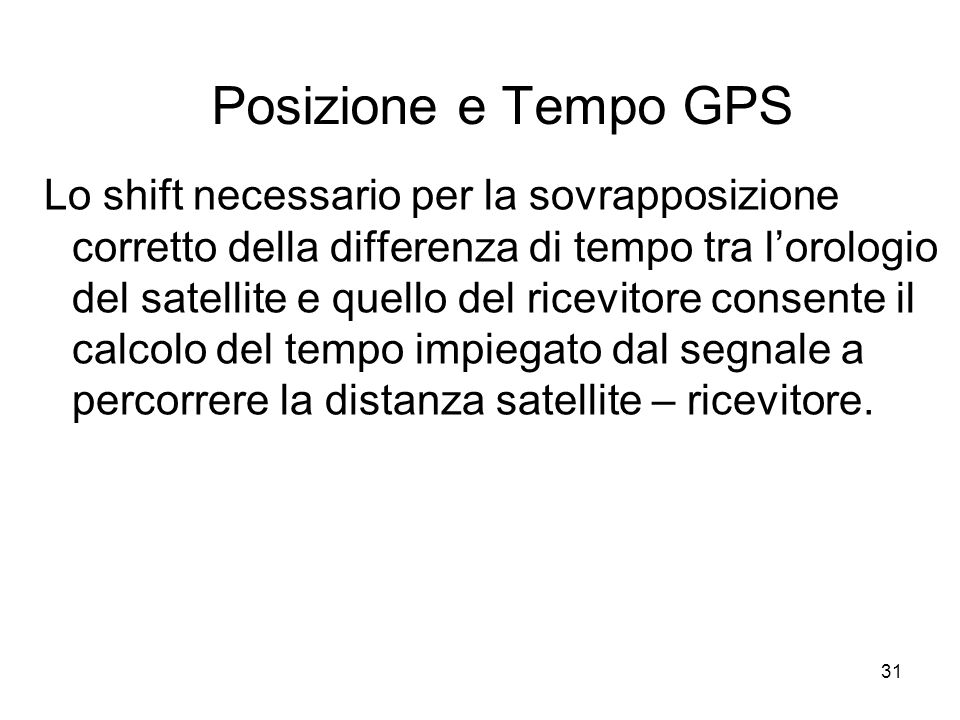 Posizione e Tempo GPS
