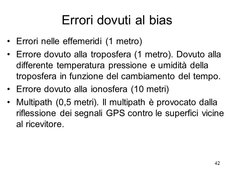 Errori dovuti al bias Errori nelle effemeridi (1 metro)
