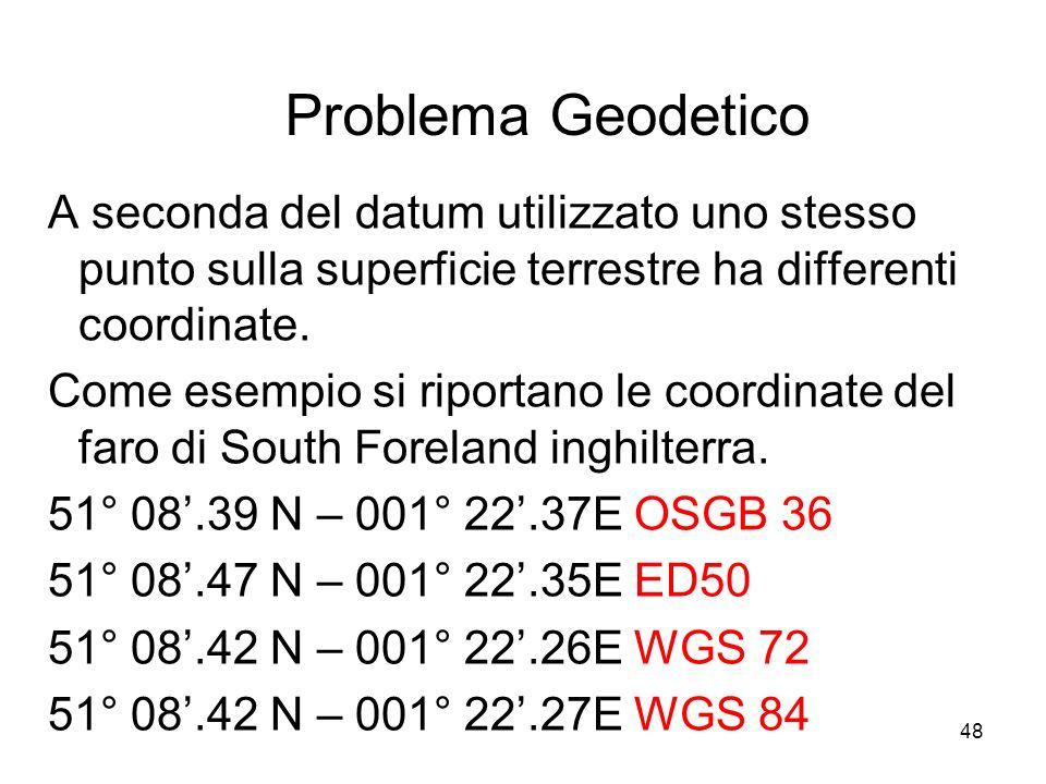 Problema Geodetico A seconda del datum utilizzato uno stesso punto sulla superficie terrestre ha differenti coordinate.
