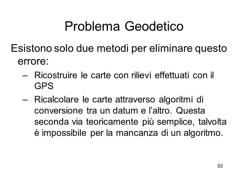Problema Geodetico Esistono solo due metodi per eliminare questo errore: Ricostruire le carte con rilievi effettuati con il GPS.