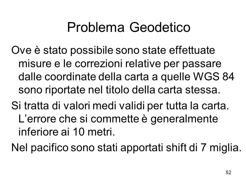 Problema Geodetico