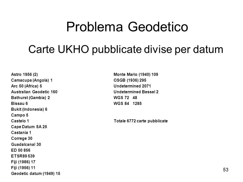 Carte UKHO pubblicate divise per datum