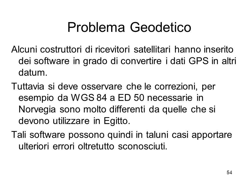 Problema Geodetico Alcuni costruttori di ricevitori satellitari hanno inserito dei software in grado di convertire i dati GPS in altri datum.