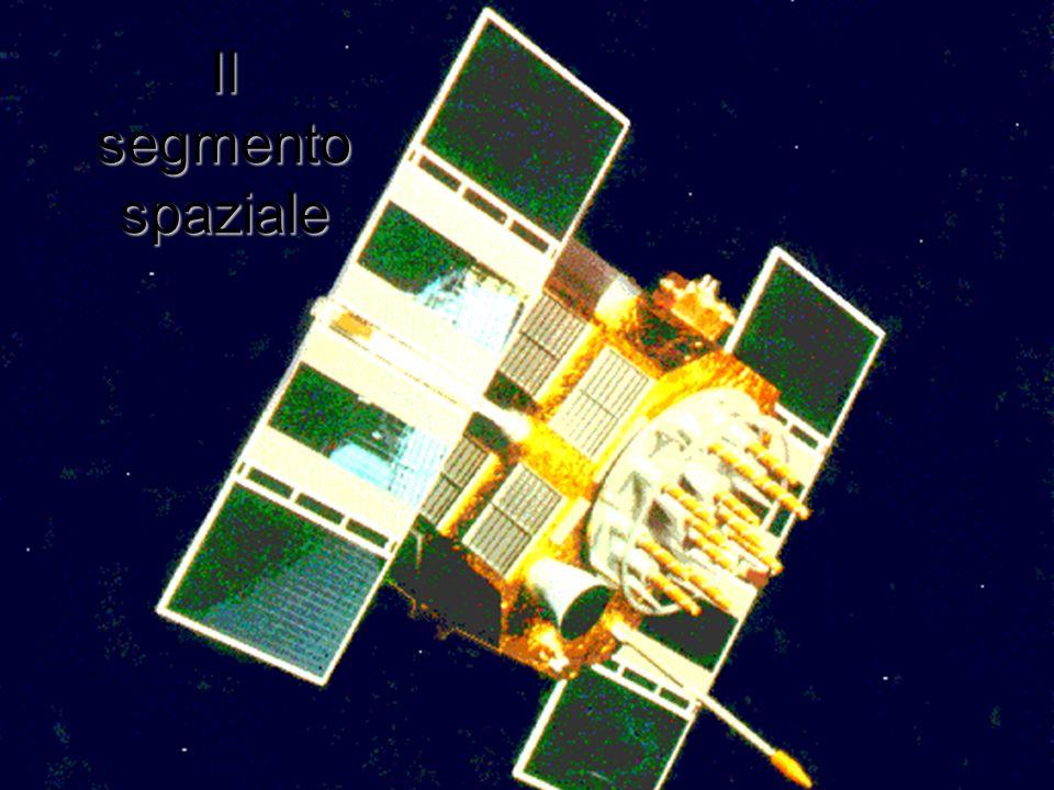 Il segmento spaziale