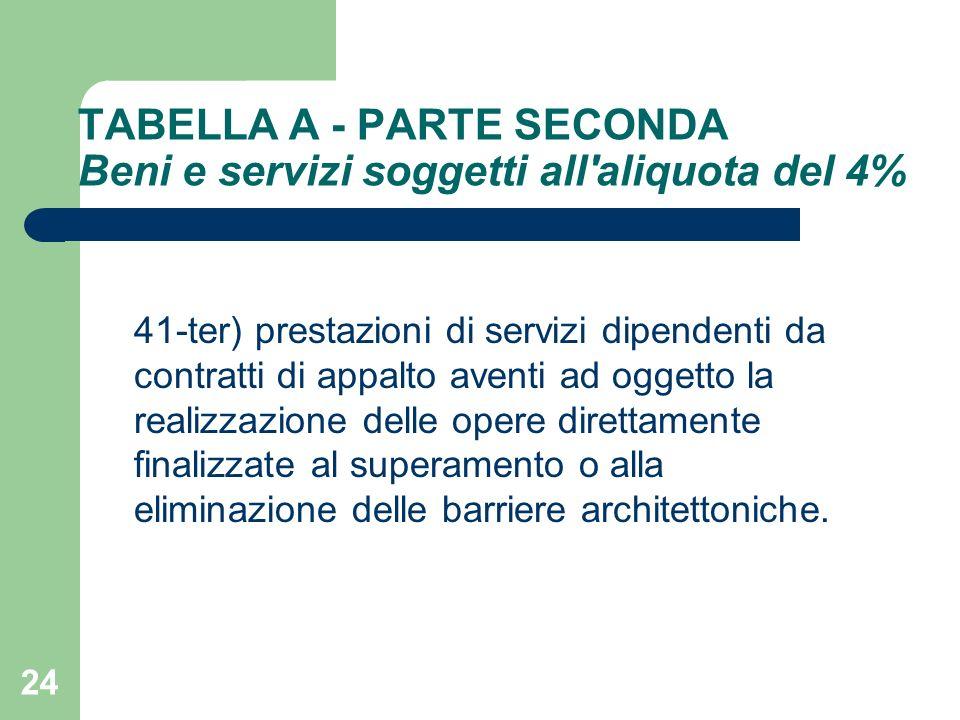 TABELLA A - PARTE SECONDA Beni e servizi soggetti all aliquota del 4%