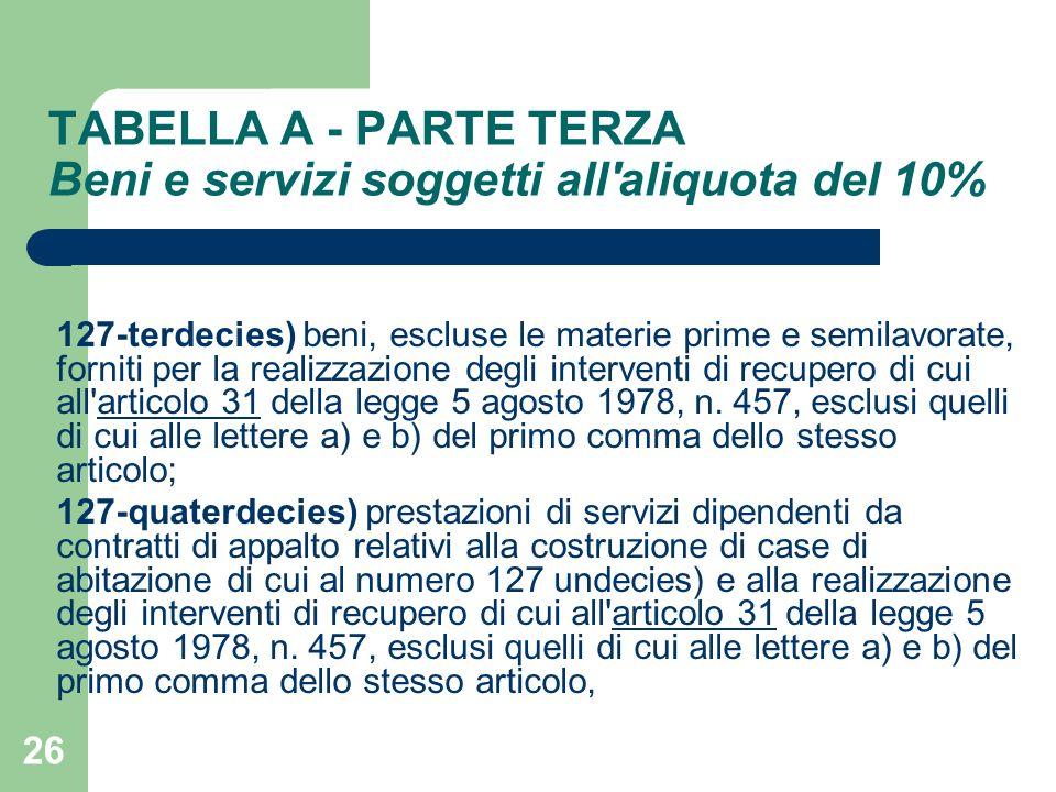 TABELLA A - PARTE TERZA Beni e servizi soggetti all aliquota del 10%