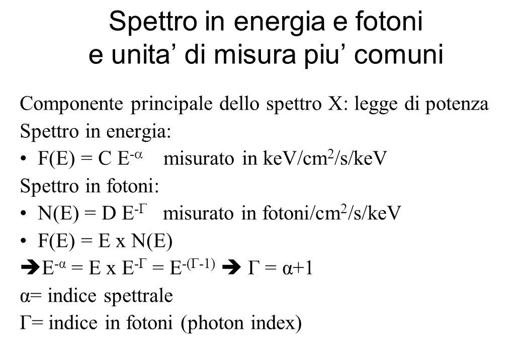 Spettro in energia e fotoni e unita' di misura piu' comuni