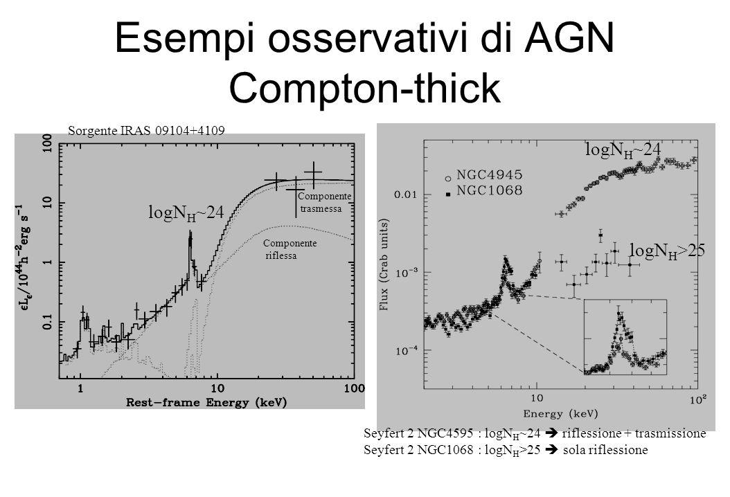 Esempi osservativi di AGN Compton-thick