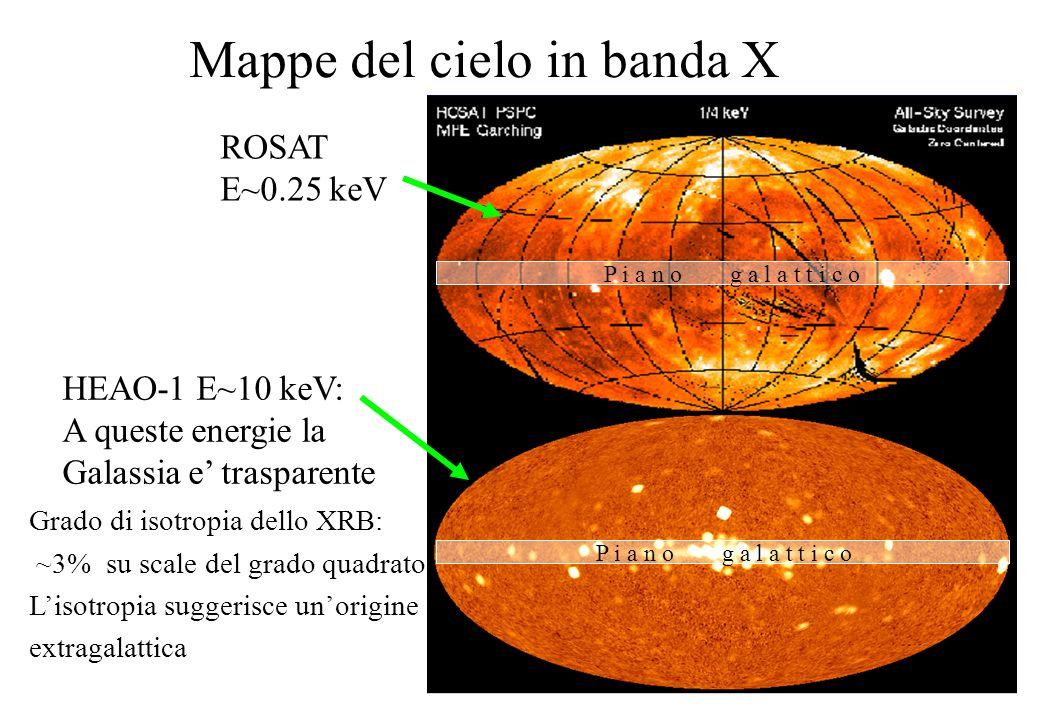 Mappe del cielo in banda X
