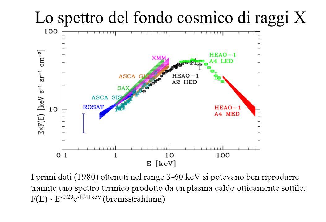 Lo spettro del fondo cosmico di raggi X