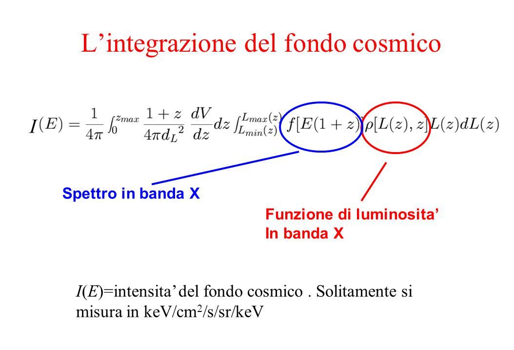 L'integrazione del fondo cosmico