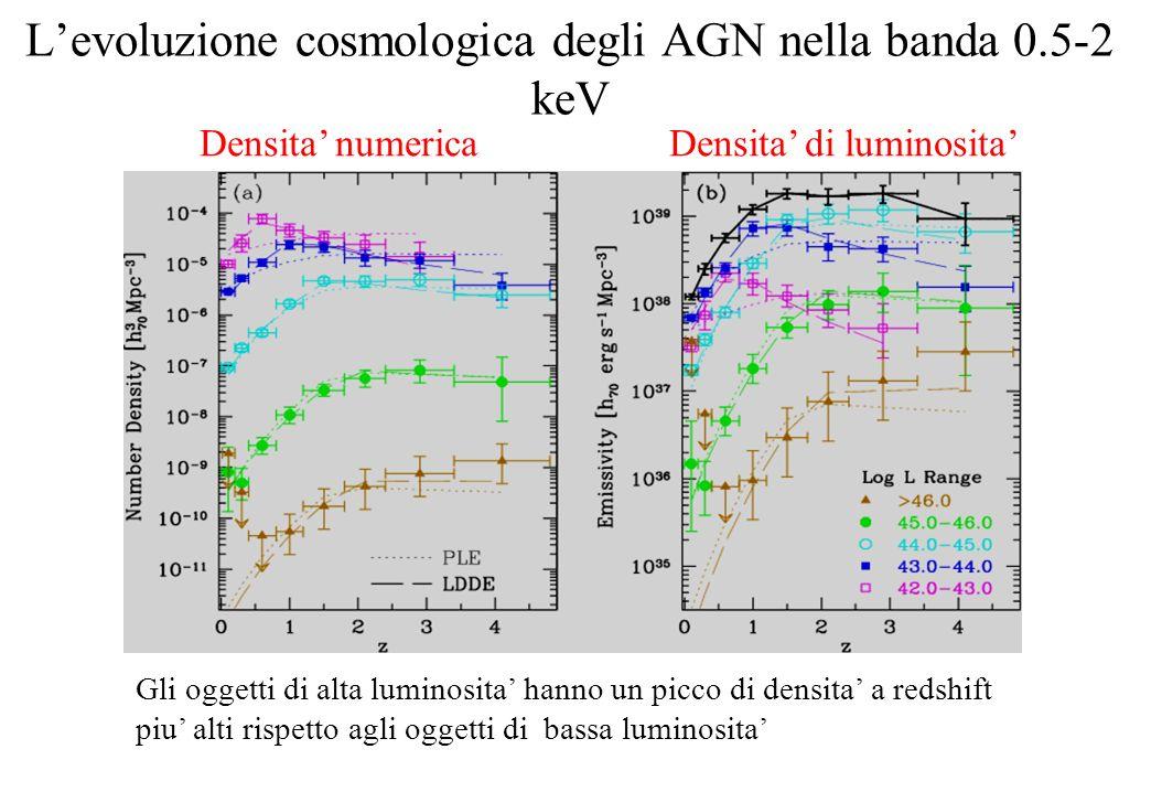 L'evoluzione cosmologica degli AGN nella banda 0.5-2 keV