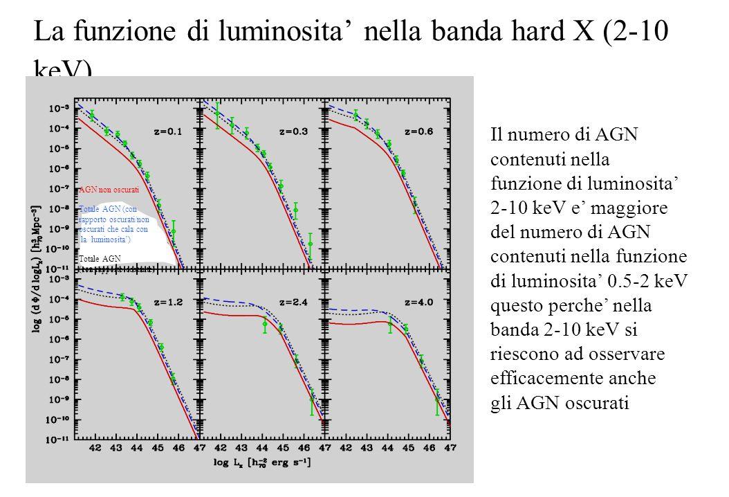 La funzione di luminosita' nella banda hard X (2-10 keV)