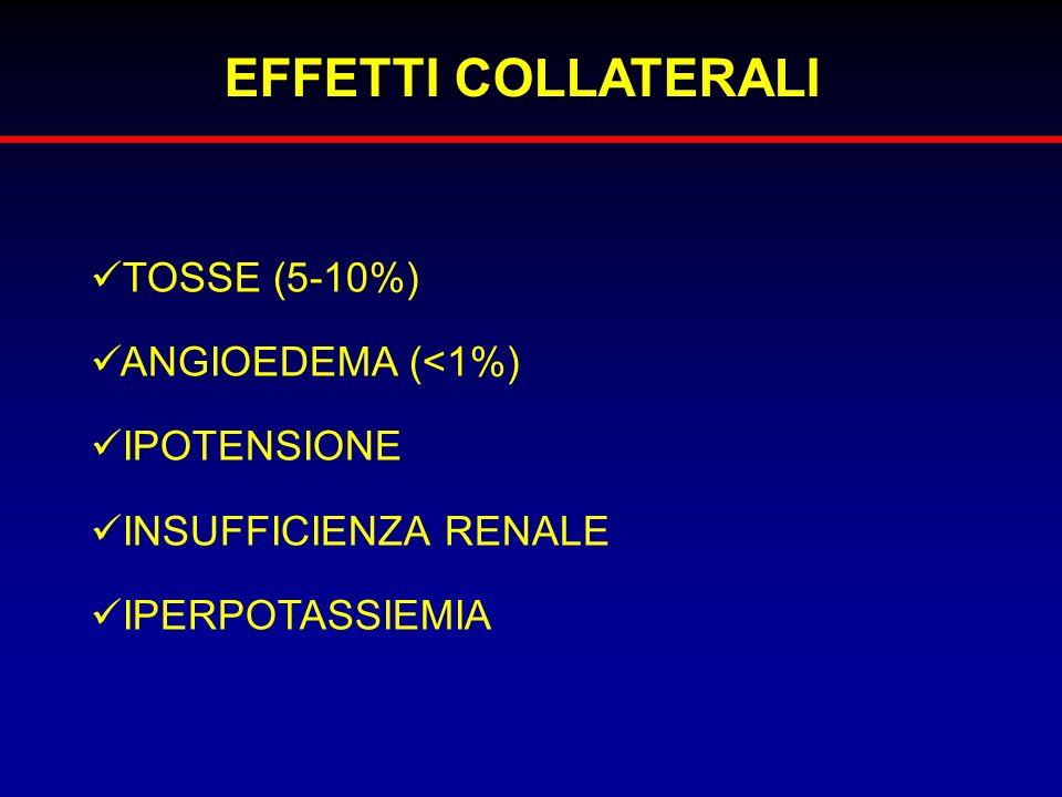 EFFETTI COLLATERALI TOSSE (5-10%) ANGIOEDEMA (<1%) IPOTENSIONE