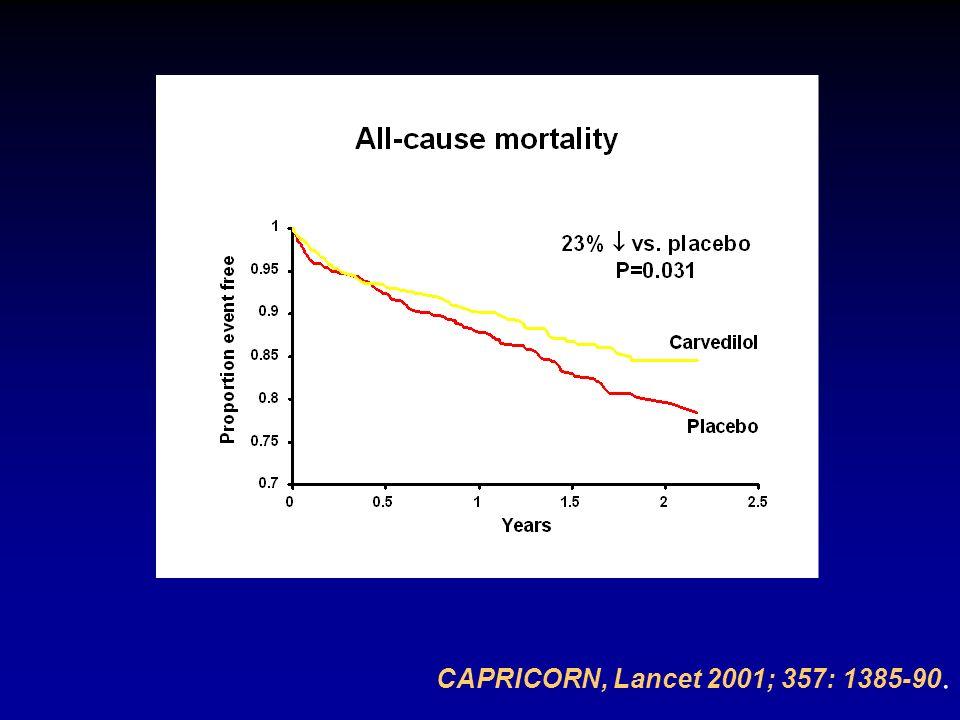 CAPRICORN, Lancet 2001; 357: 1385-90. 14